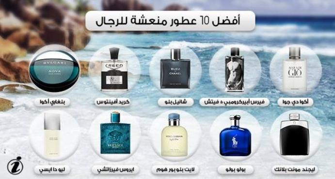 Top 10 Fresh Fragrances For Men_أفضل 10 عطور منعشة للرجال