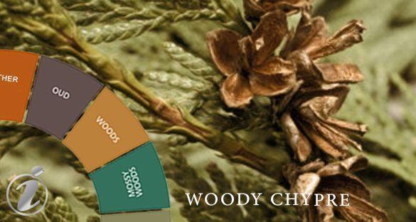 خشبي تشيبر Woody Chypre